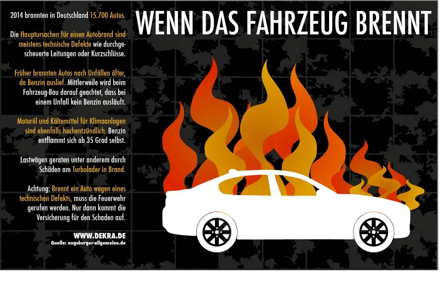 160615_DekraGrafik_FahrzeugBrennt_DE