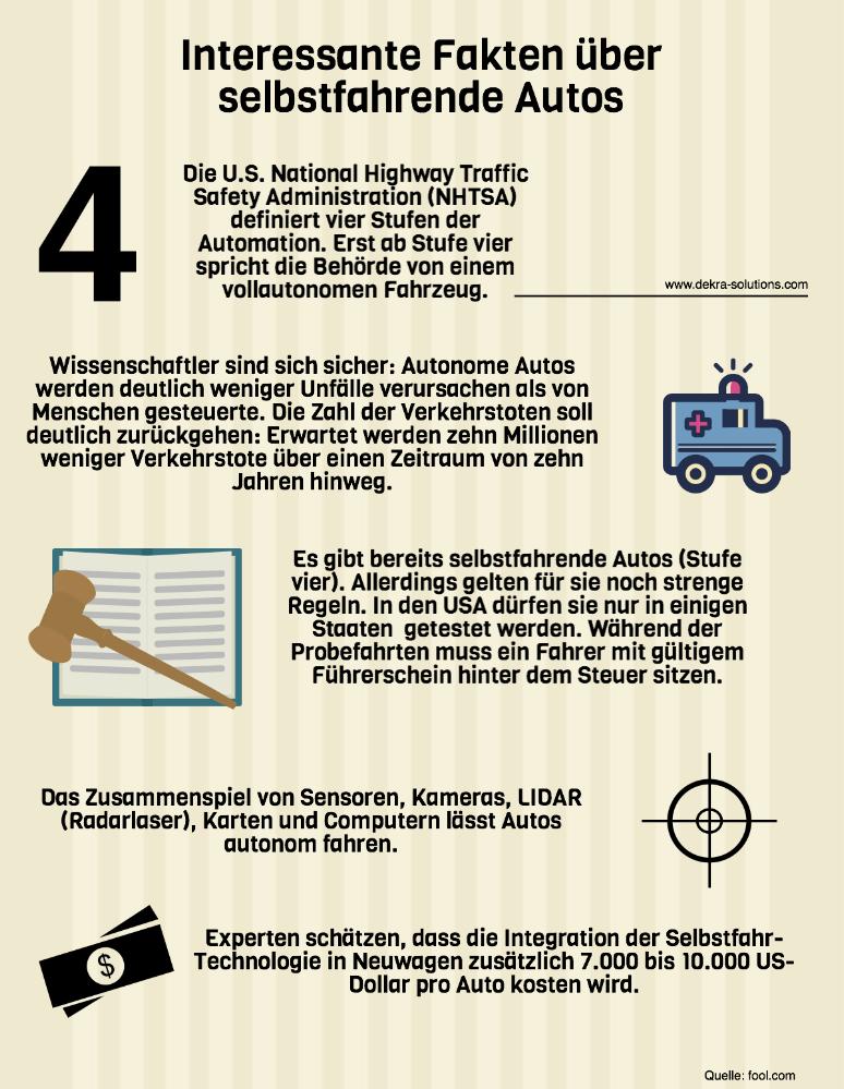 Fakten zu autonomen Autos