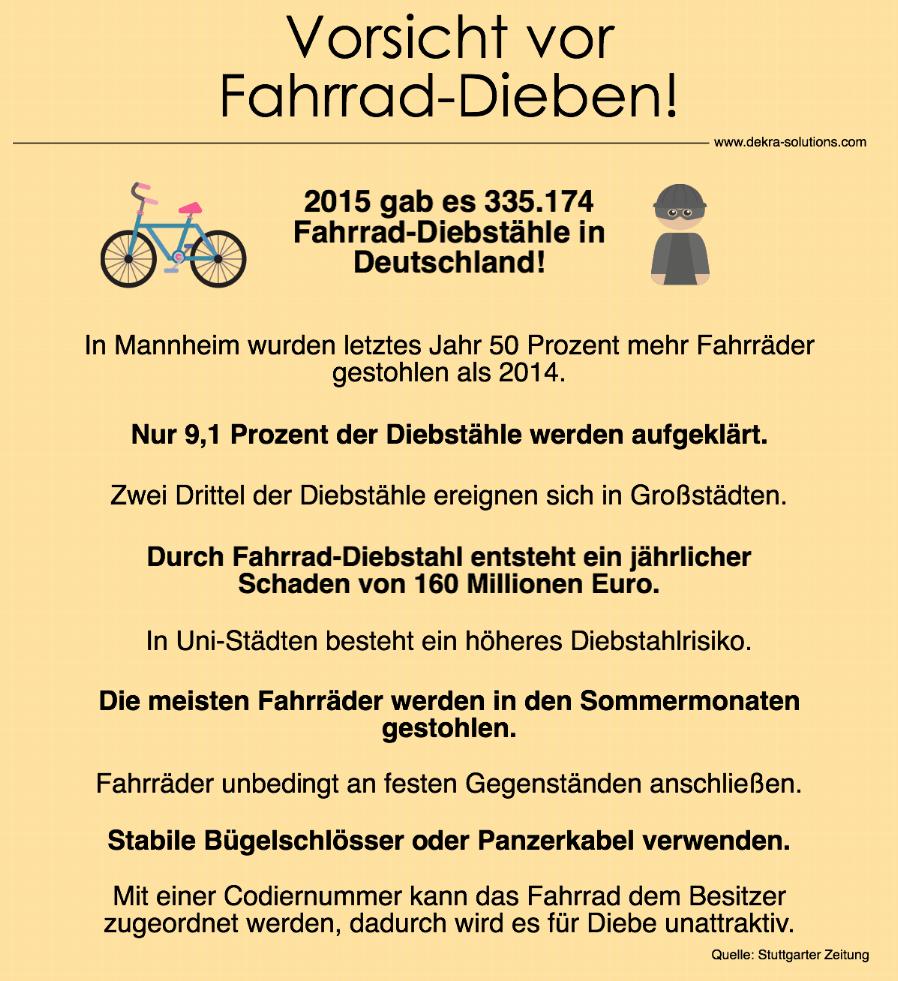 Fahrrad-Diebstahl