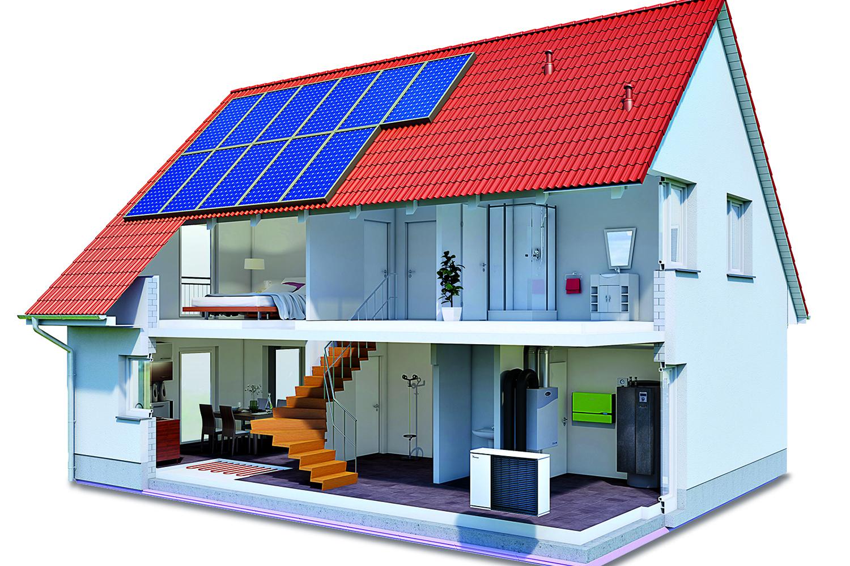 Q & A: Energy Transformation