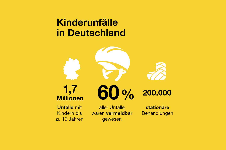 Quelle: Bundesarbeitsgemeinschaft Mehr Sicherheit für Kinder / Illustration: Benjamin Hartmann