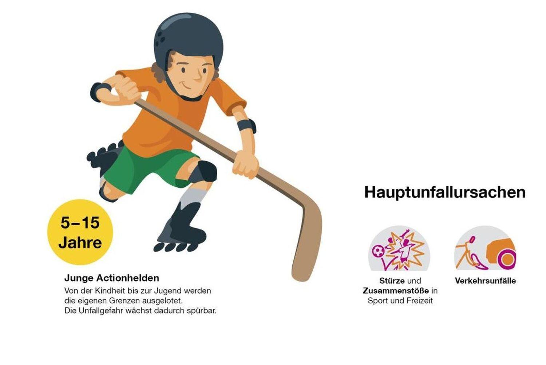 Quelle: Bundesarbeitsgemeinschaft Mehr Sicherheit für Kinder. Illustration: Benjamin Hartmann