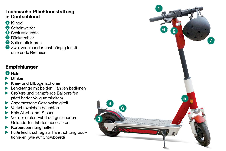 Die Verkehrsvorschriften sowie die Ausstattung von E-Scootern sind international nicht einheitlich geregelt. Foto: Dennis Lewczenko