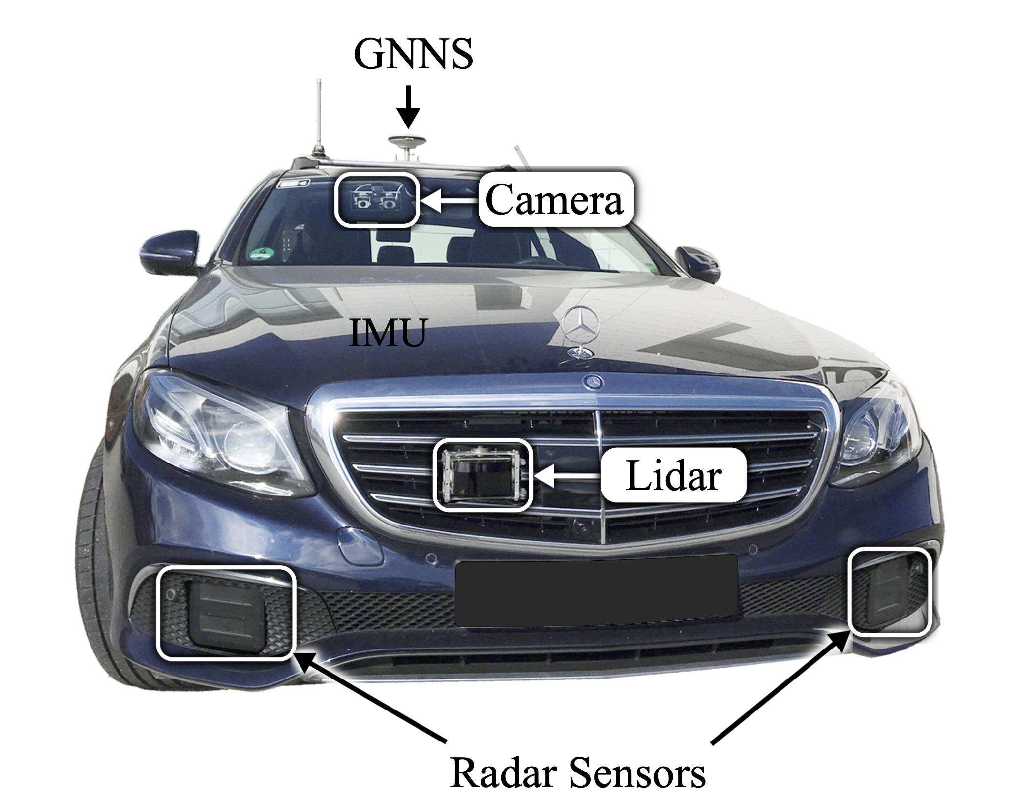 Das neben einer GNSS-Antenne (GNSS = Global Navigation Satellite System) unter anderem mit einer inertialen Messeinheit (IMU), Lidar- und Radarsensoren sowie einer Kamera ausgestattete Testfahrzeug von Mercedes-Benz. Foto: Daimler AG