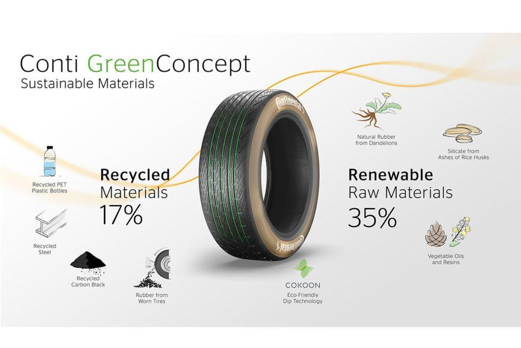 Continental Reifen GreenConcept